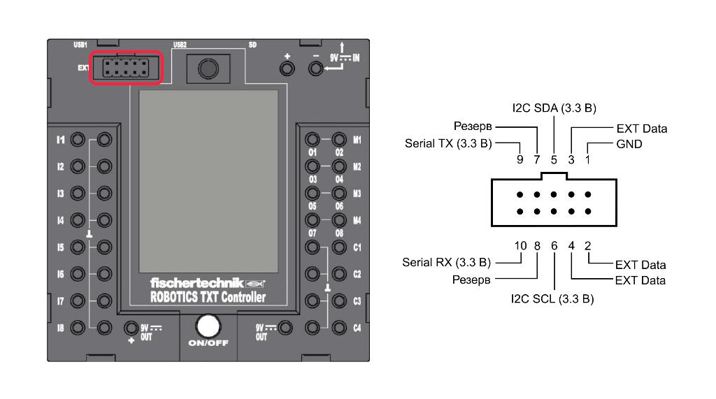 Назначение контактов разъема EXT в контроллере FISCHERTECHNIK ROBOTICS TXT
