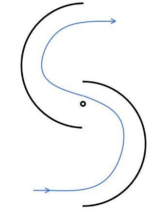 Поток воздуха в роторе Савониуса