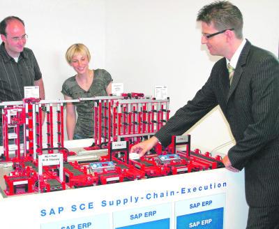 Модель автоматического склада под управлением SAP EWM+MFS